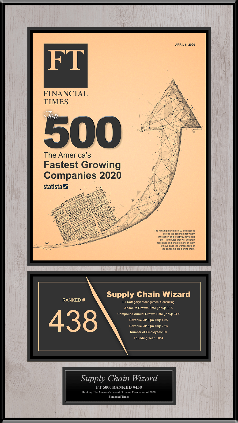 Financial Times - Top 500 - 2020